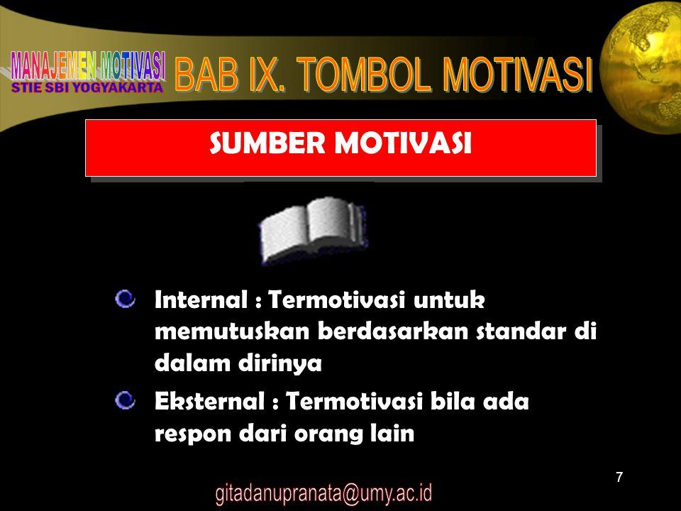 SUMBER MOTIVASI Internal : Termotivasi untuk memutuskan berdasarkan standar di dalam dirinya.