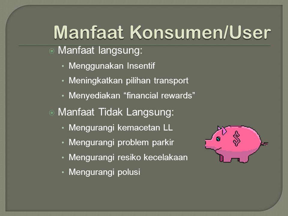 Manfaat Konsumen/User