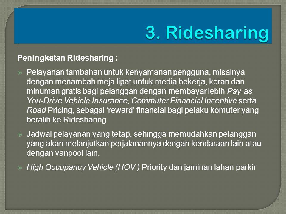 3. Ridesharing Peningkatan Ridesharing :