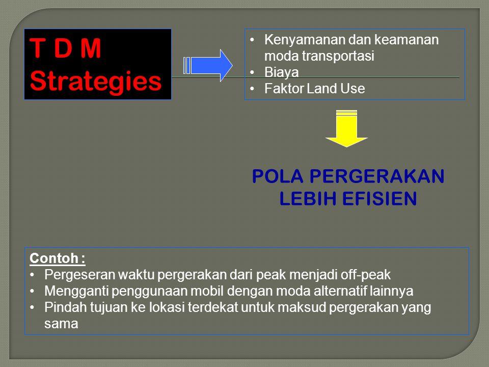 T D M Strategies POLA PERGERAKAN LEBIH EFISIEN