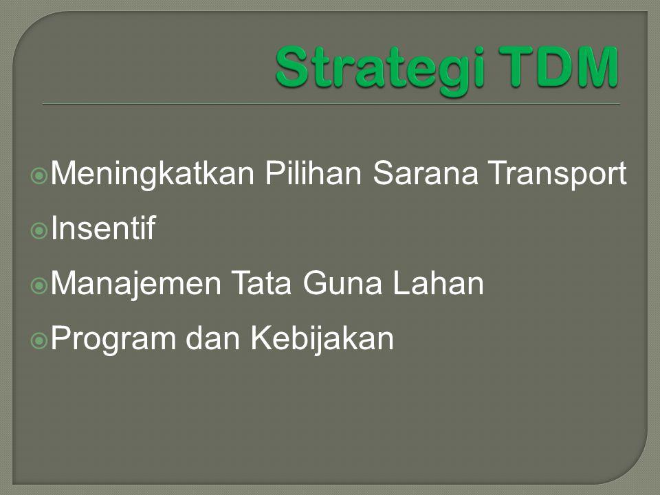 Strategi TDM Meningkatkan Pilihan Sarana Transport Insentif
