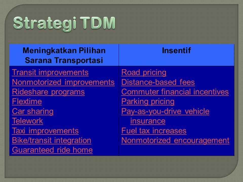 Meningkatkan Pilihan Sarana Transportasi