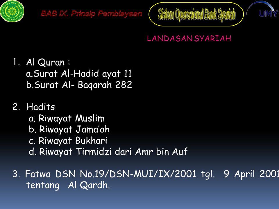 1. Al Quran : a.Surat Al-Hadid ayat 11 b.Surat Al- Baqarah 282 Hadits