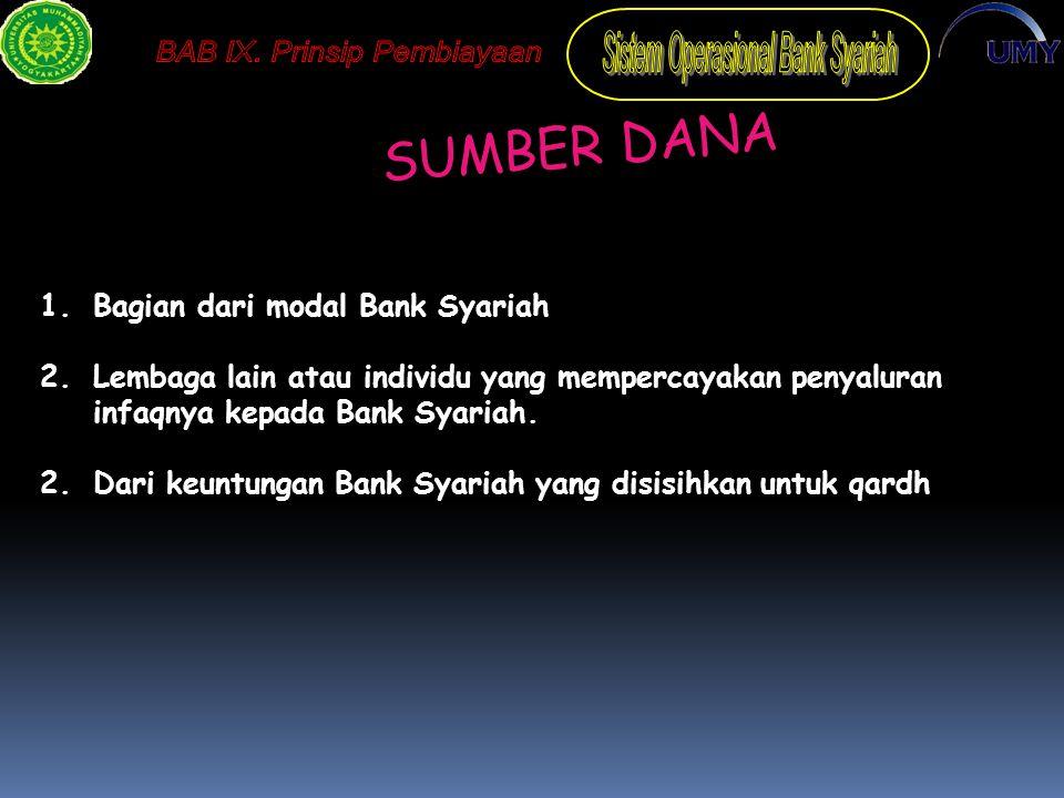 SUMBER DANA Bagian dari modal Bank Syariah