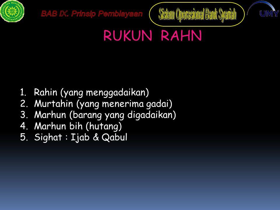 RUKUN RAHN Rahin (yang menggadaikan) Murtahin (yang menerima gadai)