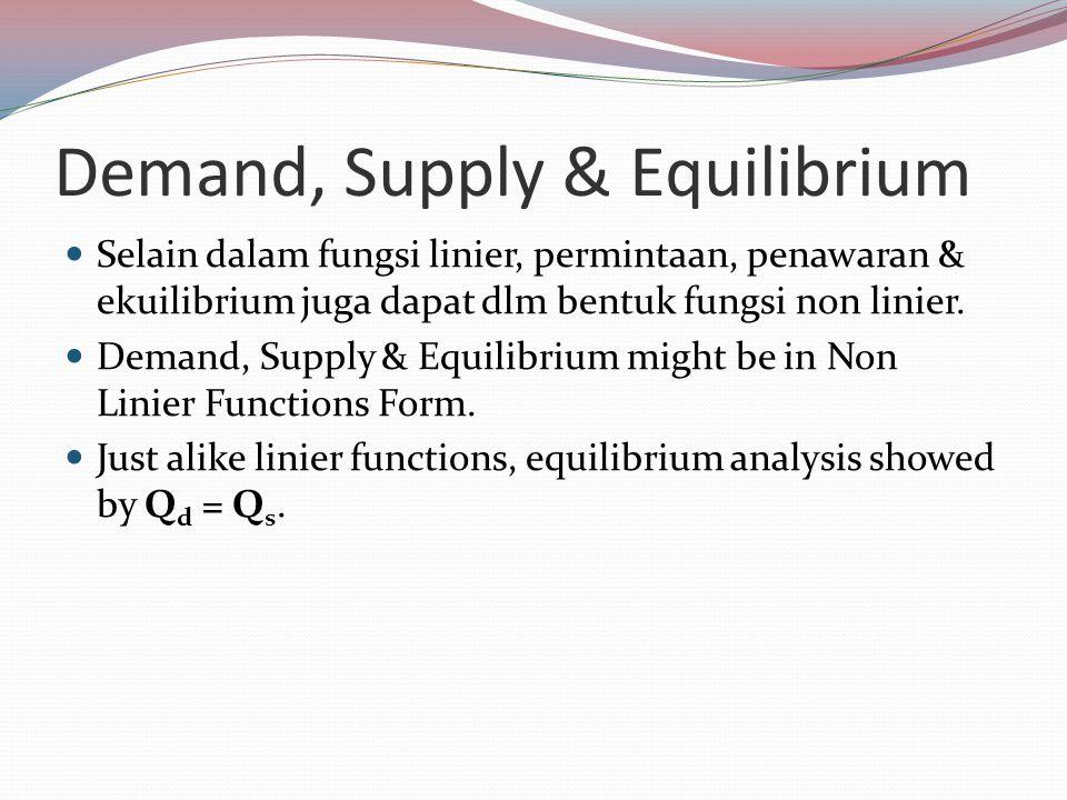 Demand, Supply & Equilibrium