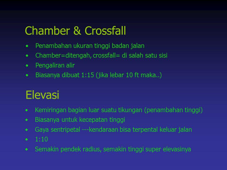 Chamber & Crossfall Elevasi Penambahan ukuran tinggi badan jalan