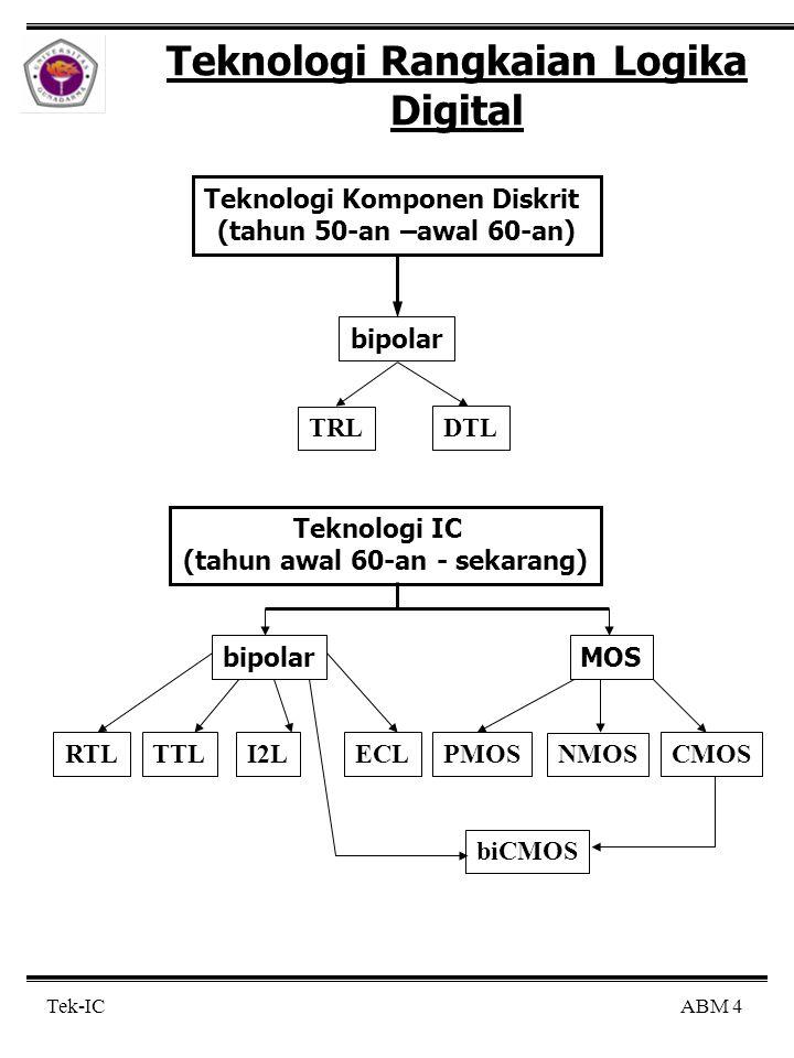 Teknologi Rangkaian Logika Digital