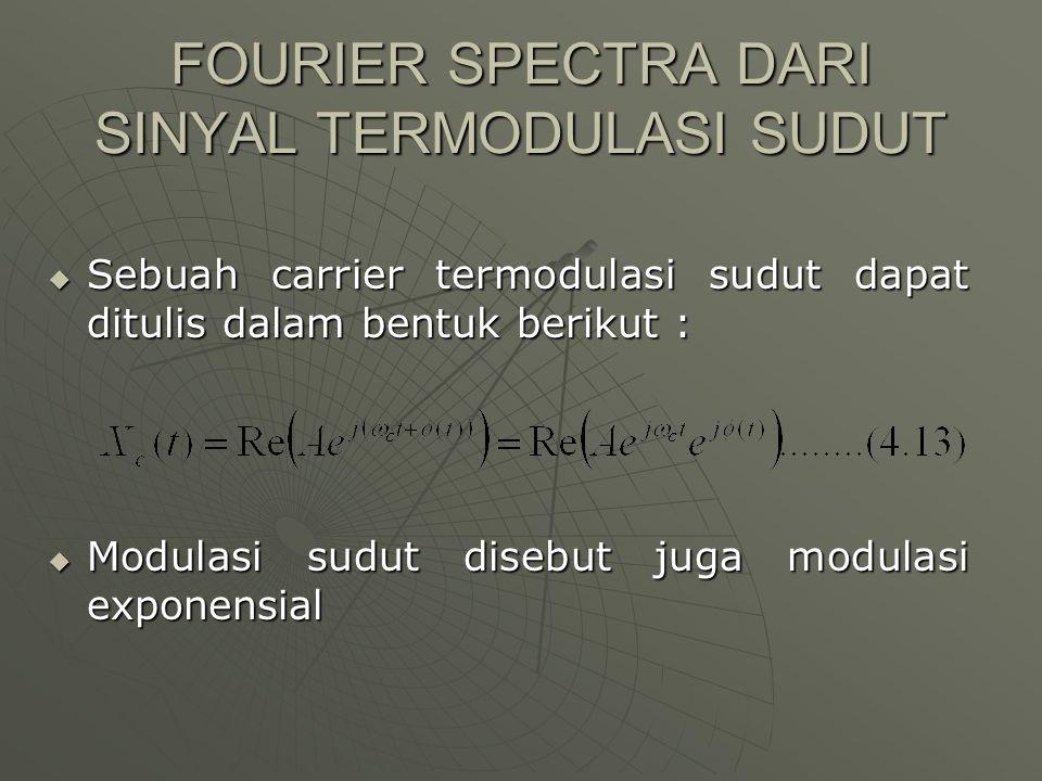 FOURIER SPECTRA DARI SINYAL TERMODULASI SUDUT