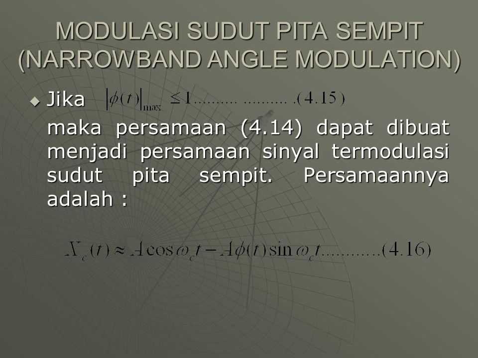 MODULASI SUDUT PITA SEMPIT (NARROWBAND ANGLE MODULATION)