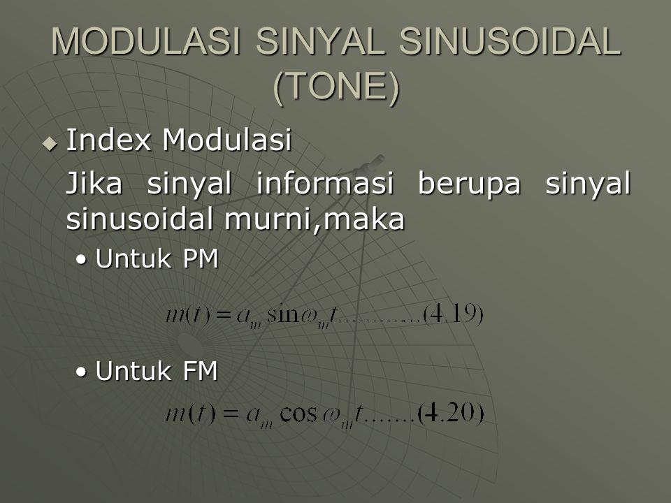 MODULASI SINYAL SINUSOIDAL (TONE)