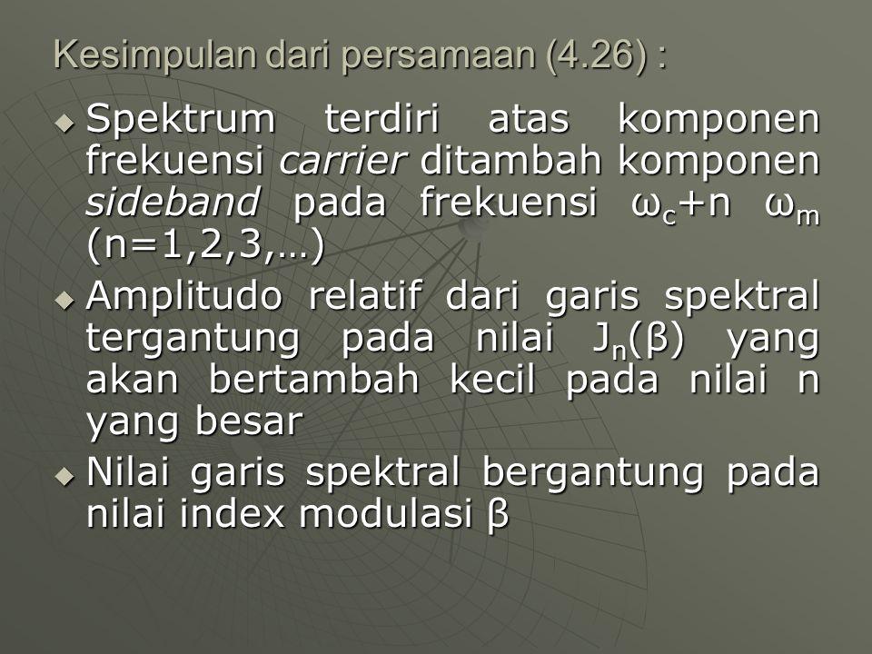 Kesimpulan dari persamaan (4.26) :