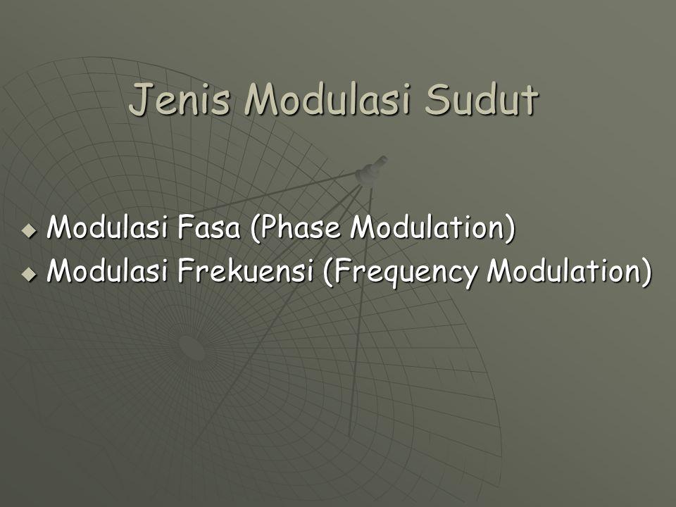 Jenis Modulasi Sudut Modulasi Fasa (Phase Modulation)