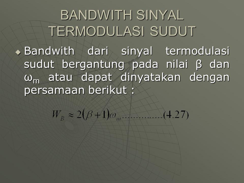 BANDWITH SINYAL TERMODULASI SUDUT