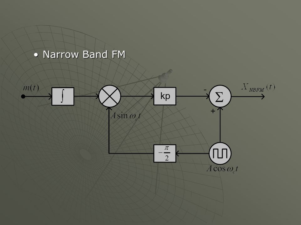 Narrow Band FM