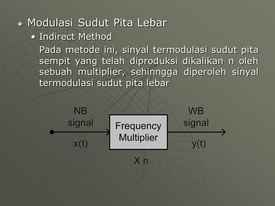 Modulasi Sudut Pita Lebar