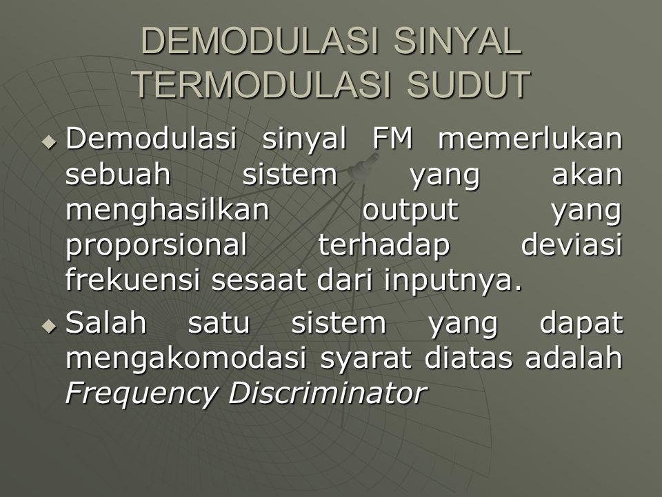 DEMODULASI SINYAL TERMODULASI SUDUT