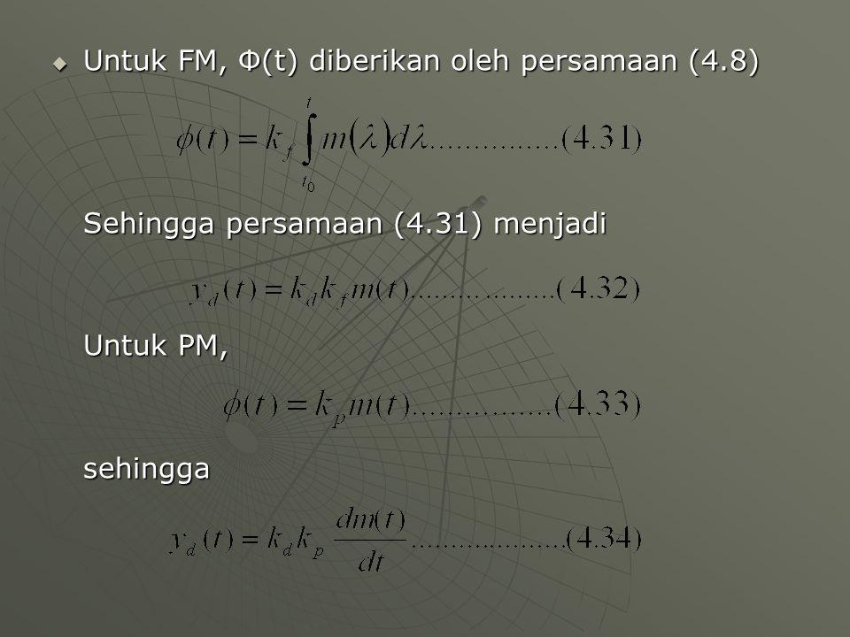 Untuk FM, Φ(t) diberikan oleh persamaan (4.8)