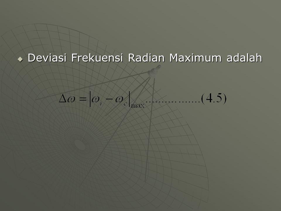 Deviasi Frekuensi Radian Maximum adalah