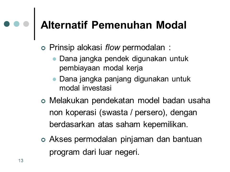 Alternatif Pemenuhan Modal