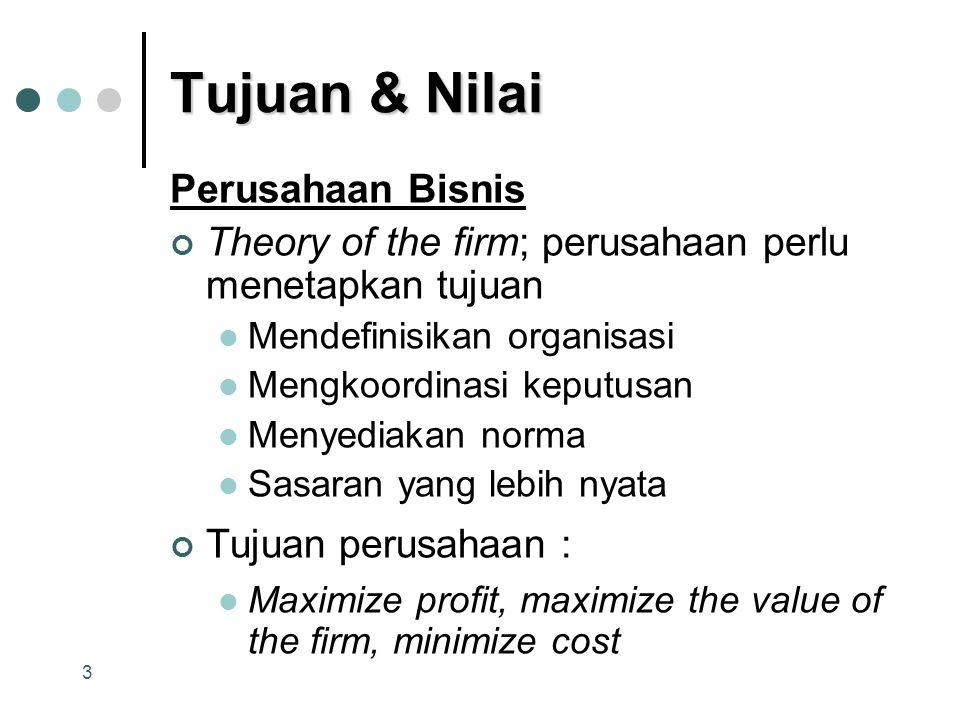 Tujuan & Nilai Perusahaan Bisnis