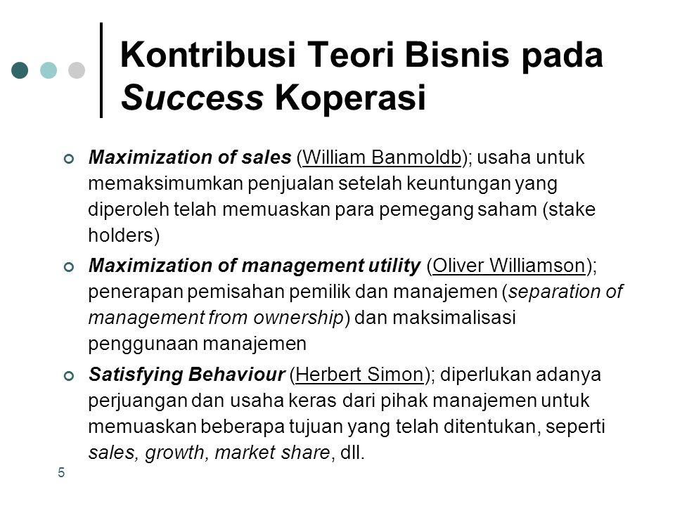 Kontribusi Teori Bisnis pada Success Koperasi