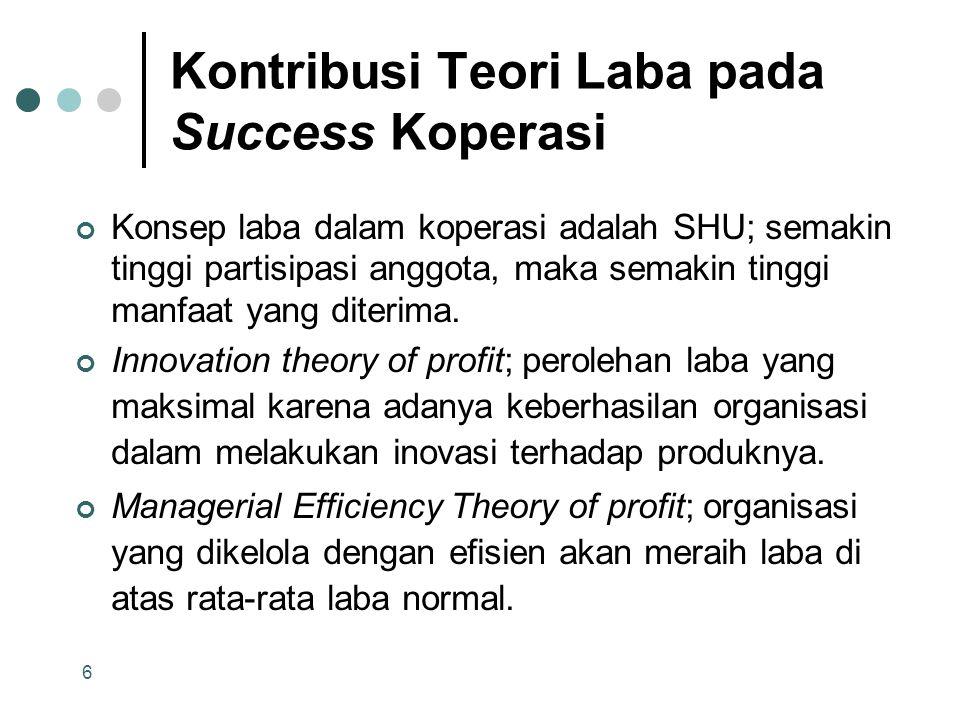 Kontribusi Teori Laba pada Success Koperasi