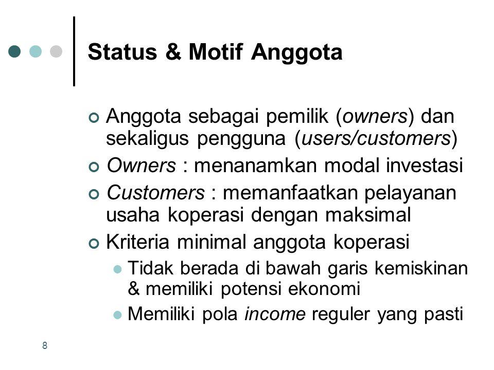 Status & Motif Anggota Anggota sebagai pemilik (owners) dan sekaligus pengguna (users/customers) Owners : menanamkan modal investasi.