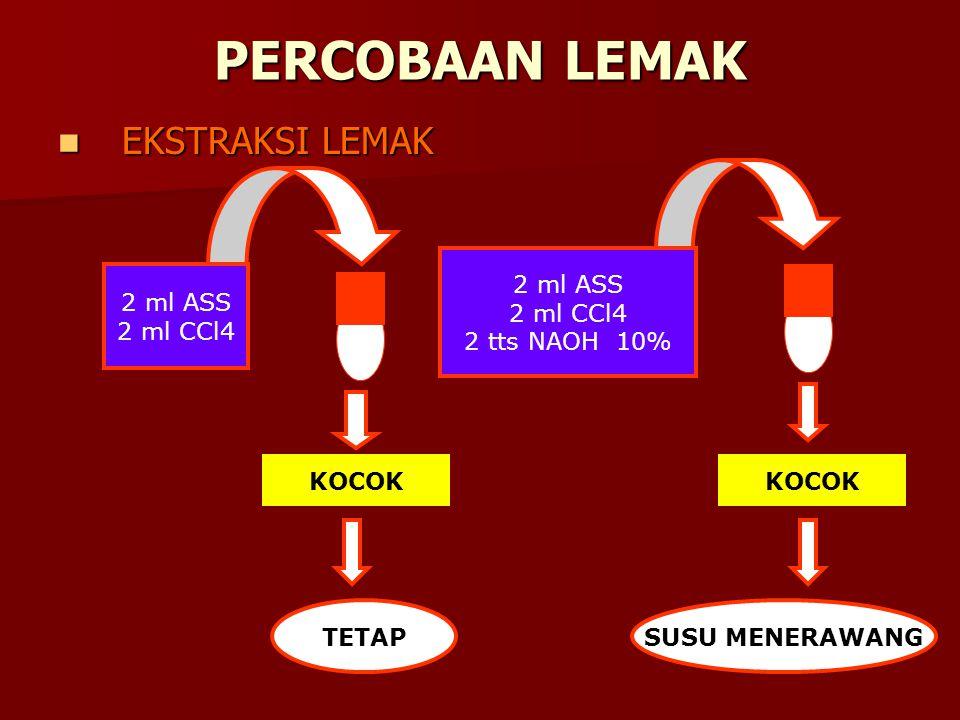 PERCOBAAN LEMAK EKSTRAKSI LEMAK 2 ml ASS 2 ml CCl4 2 tts NAOH 10%