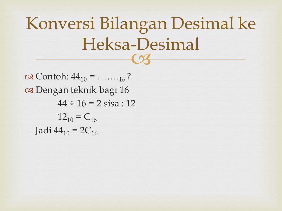 Konversi Bilangan Desimal ke Heksa-Desimal
