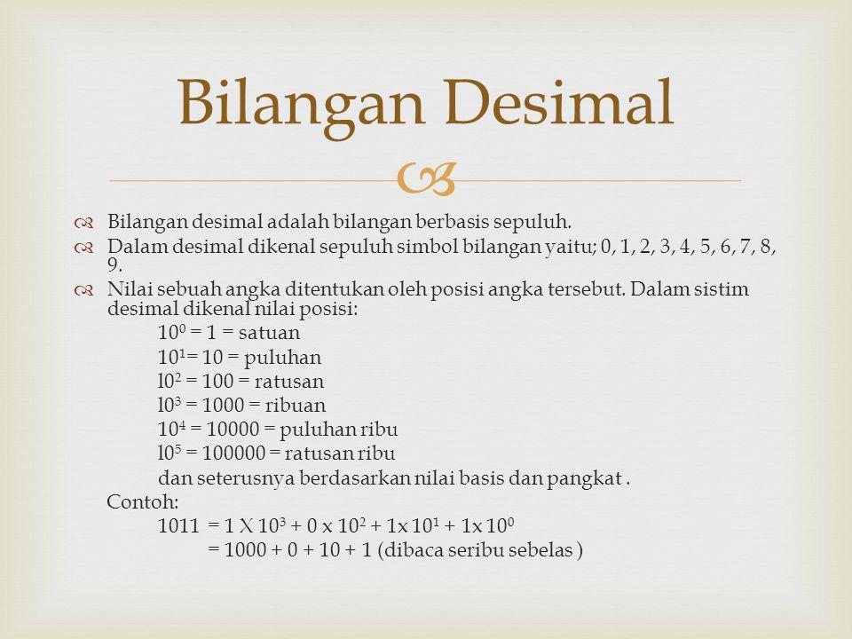 Bilangan Desimal Bilangan desimal adalah bilangan berbasis sepuluh.
