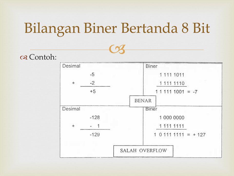 Bilangan Biner Bertanda 8 Bit