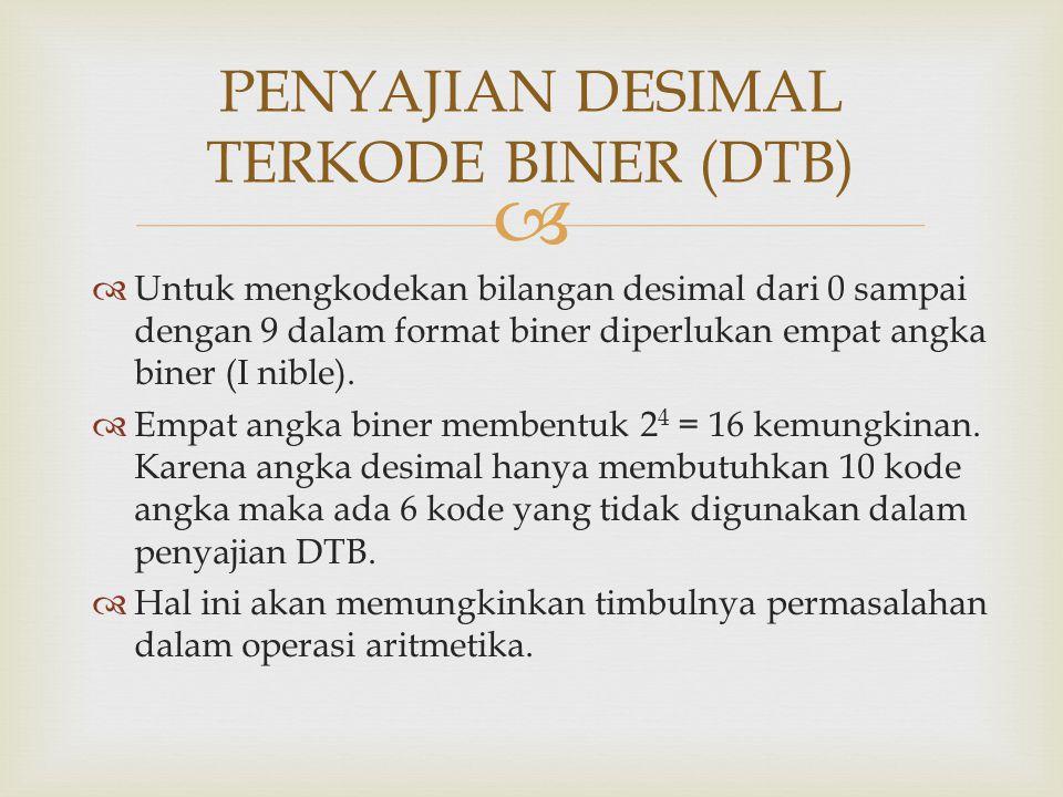 PENYAJIAN DESIMAL TERKODE BINER (DTB)
