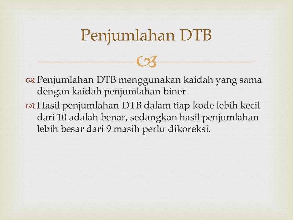 Penjumlahan DTB Penjumlahan DTB menggunakan kaidah yang sama dengan kaidah penjumlahan biner.