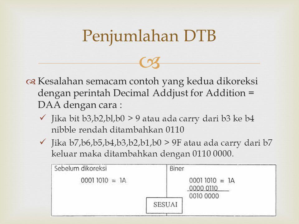Penjumlahan DTB Kesalahan semacam contoh yang kedua dikoreksi dengan perintah Decimal Addjust for Addition = DAA dengan cara :