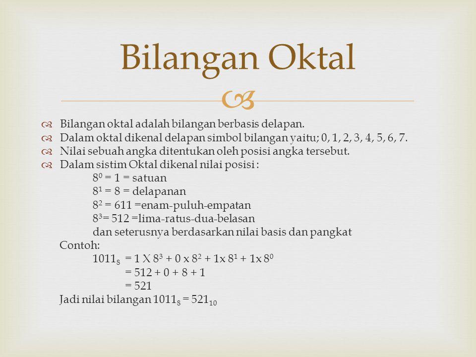 Bilangan Oktal Bilangan oktal adalah bilangan berbasis delapan.