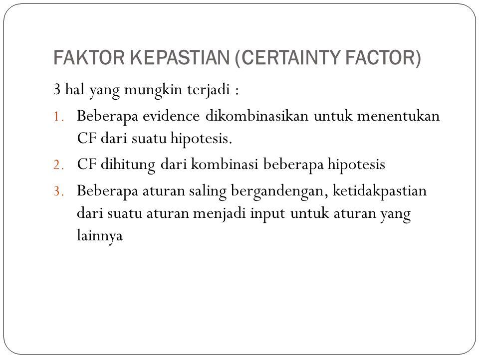 FAKTOR KEPASTIAN (CERTAINTY FACTOR)