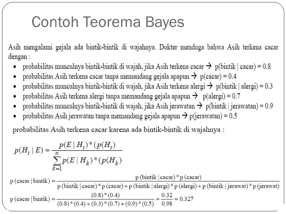 Contoh Teorema Bayes