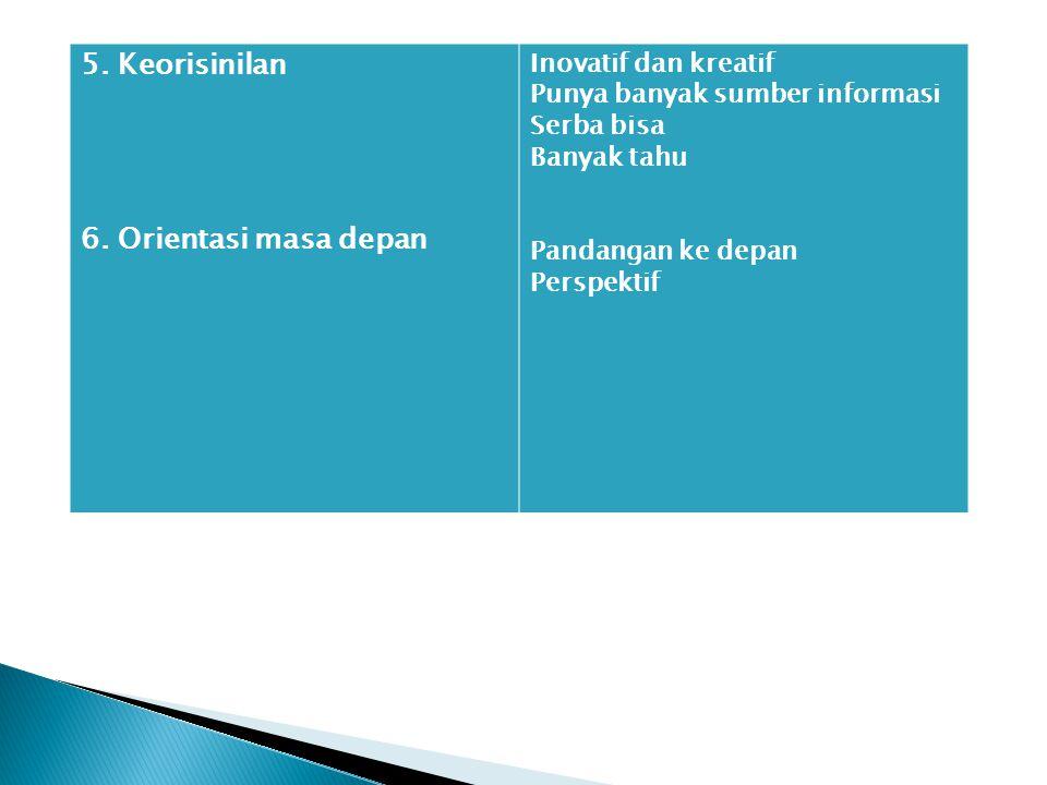 5. Keorisinilan 6. Orientasi masa depan Inovatif dan kreatif