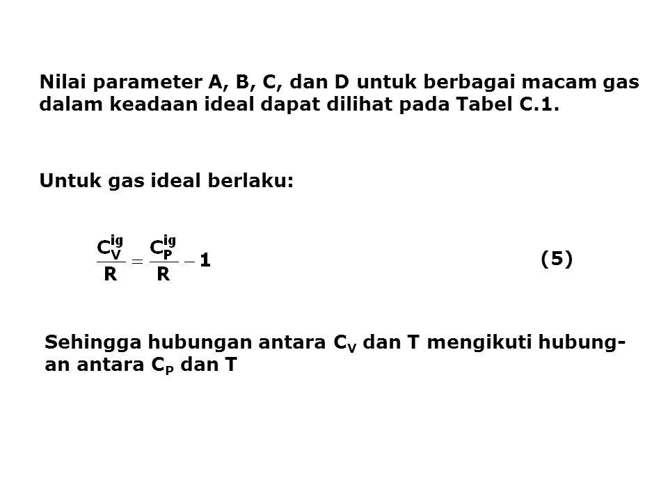 Nilai parameter A, B, C, dan D untuk berbagai macam gas dalam keadaan ideal dapat dilihat pada Tabel C.1.