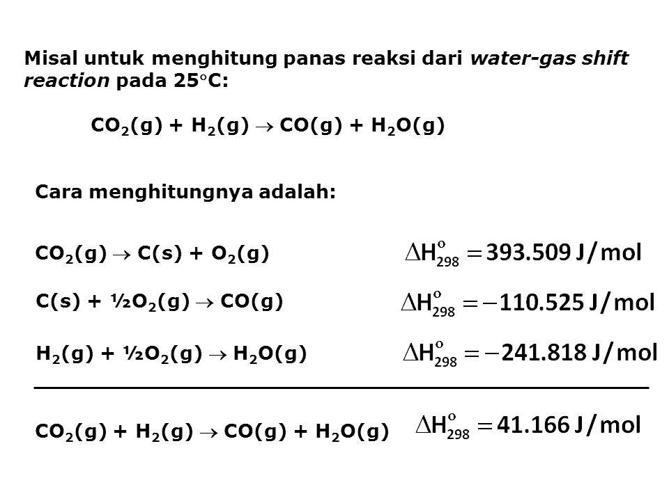 Misal untuk menghitung panas reaksi dari water-gas shift reaction pada 25C: