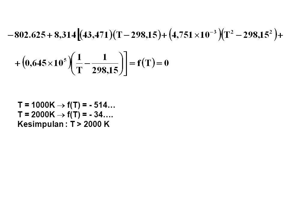 T = 1000K  f(T) = - 514… T = 2000K  f(T) = - 34…. Kesimpulan : T > 2000 K