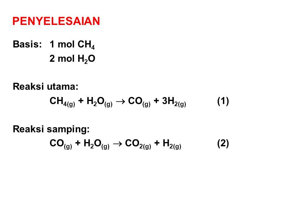 PENYELESAIAN Basis: 1 mol CH4 2 mol H2O Reaksi utama: