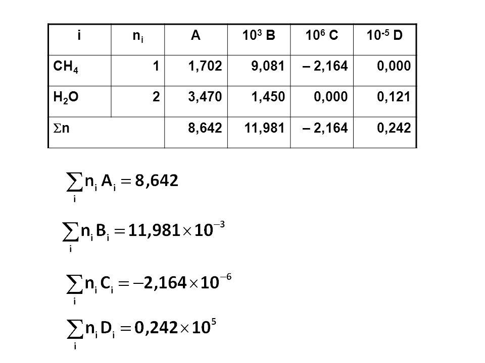 i ni. A. 103 B. 106 C. 10-5 D. CH4. 1. 1,702. 9,081. – 2,164. 0,000. H2O. 2. 3,470. 1,450.