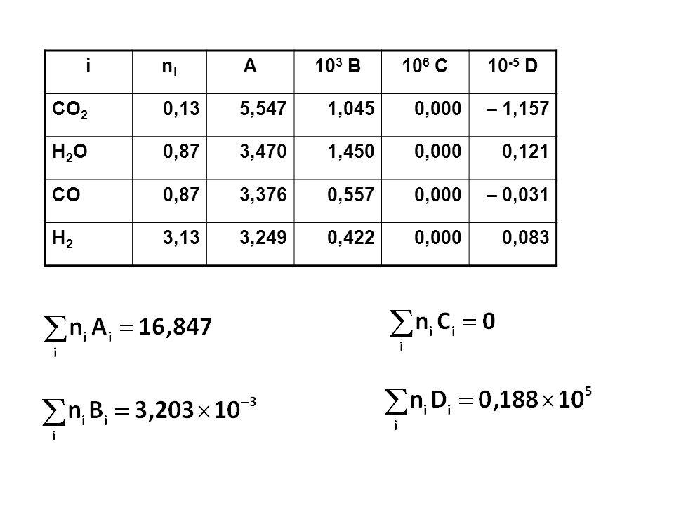 i ni. A. 103 B. 106 C. 10-5 D. CO2. 0,13. 5,547. 1,045. 0,000. – 1,157. H2O. 0,87. 3,470.