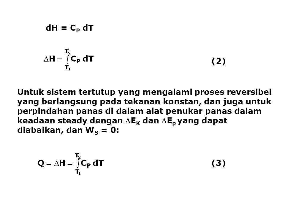 dH = CP dT (2)