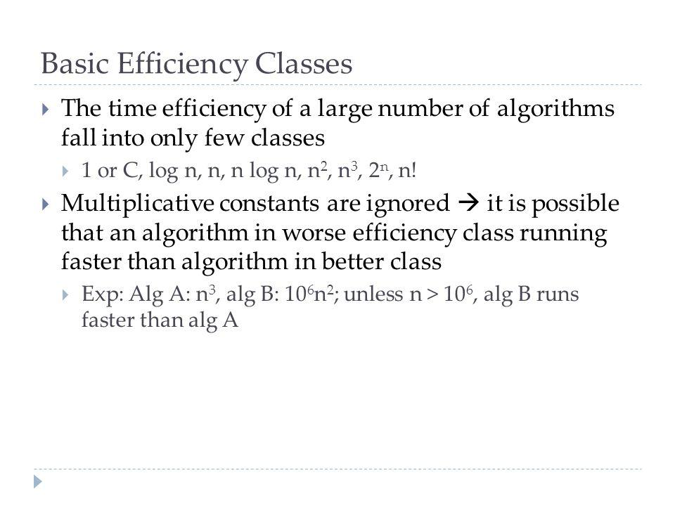 Basic Efficiency Classes