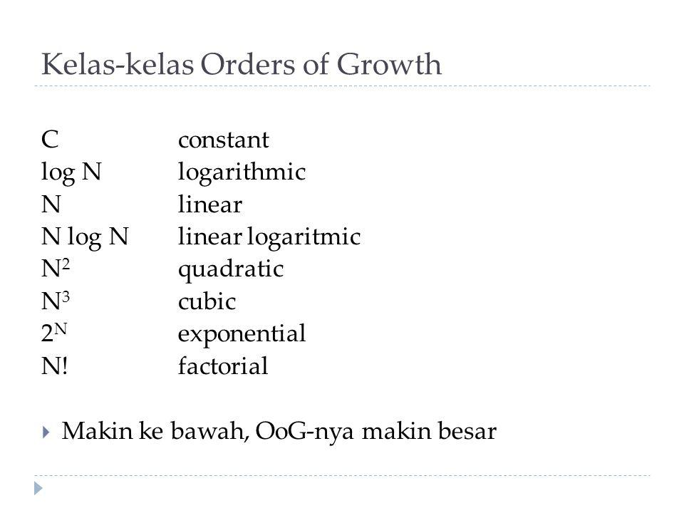 Kelas-kelas Orders of Growth