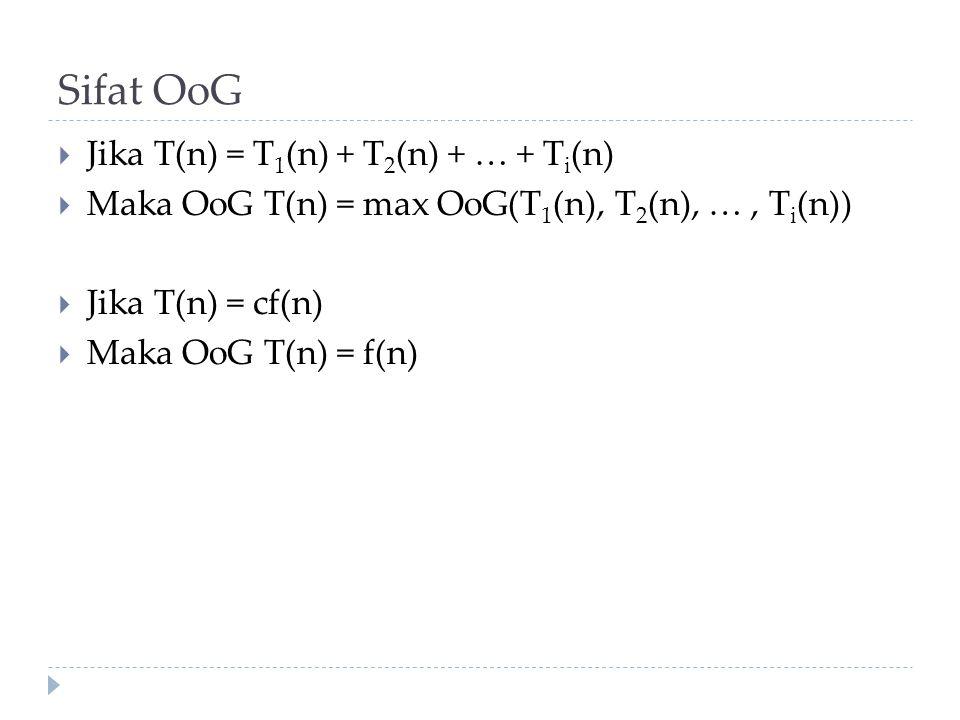 Sifat OoG Jika T(n) = T1(n) + T2(n) + … + Ti(n)