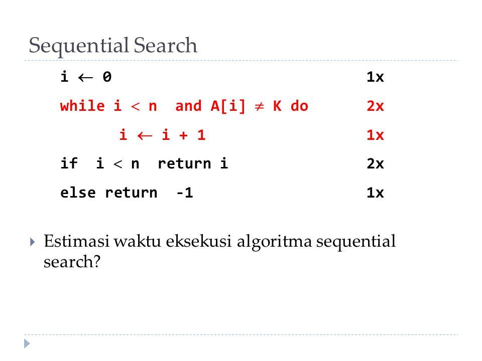 Sequential Search Estimasi waktu eksekusi algoritma sequential search